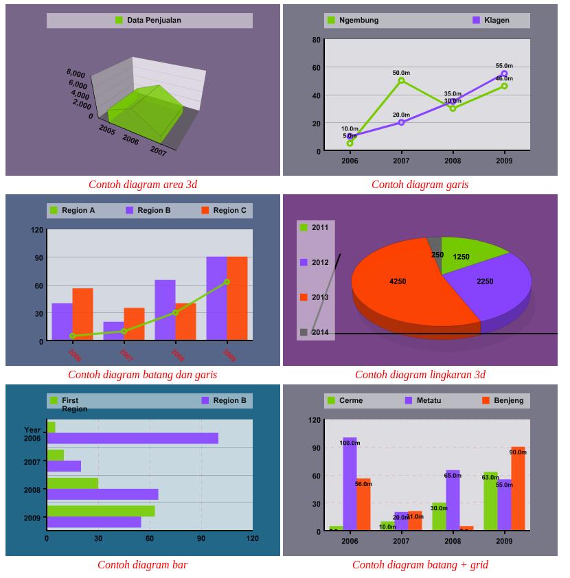 Membuat grafik dengan javascript belajar pemrograman dari sang pemula untuk mempermudah dalam membaca dan menganalisa data biasanya kita menampilkannya dalam bentuk tabel ataupun diagram grafik ccuart Gallery